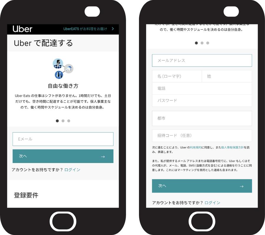Uber Eats(ウーバーイーツ)のアカウントを作成する