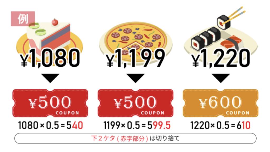 menu(メニュー)の全品半額還元クーポン